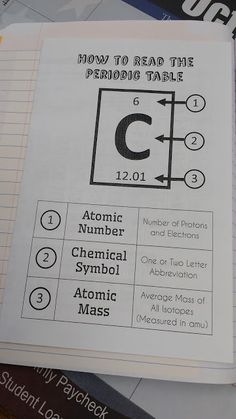 Since my physical science students are working through their first chemistry unit, I created a foldable to summarize how to read the periodic table. The inside of the foldable contains a periodic tab