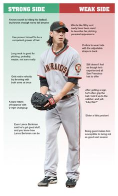 Tim Lincecum - pros and cons LOL love this!