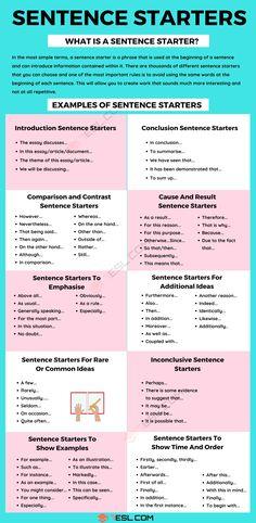 Academic Essay Writing, Best Essay Writing Service, English Writing Skills, Essay Writing Tips, Writing Words, Teaching Writing, Sentence Writing, Essay Writer, Writing Help