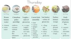 amazing FLAT-TUMMY meal plan   A week's worth of breakfast, lunch, dinner & snacks that are all paleo-friendly, anti-inflammatory & gluten/dairy/soy free ♡ perfect for anyone looking to banish bloat, lose weight and get a flat tummy! lemonsfordays.com