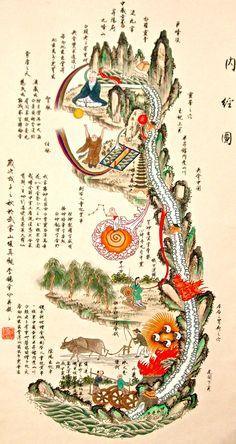 Qi Gong-Tai Chi Chuan