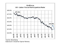 1. USA labor force participation rate.jpg