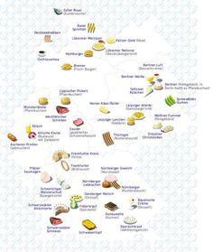Essen, das nach Orten in Dutschland benannt ist. Mein Favorit ist immer noch der FRANKFURTER KRANZ mit viel Buttercreme und Krokant