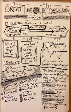 """""""It's a Great Time to be an Experience Designer"""" by @Jared Spool at #AEASD #sketchnotes #AEA2013 