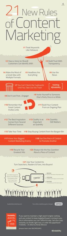 The 21 new rules of content marketing infographic. - The 21 new rules of content marketing infographic. Inbound Marketing, Social Marketing, Mundo Do Marketing, Marketing Direct, Marketing Online, Marketing Technology, Content Marketing Strategy, Business Marketing, Internet Marketing