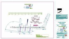 Conservazione > Progetti e sistemi di progettazione > Catalogo dei piani di costruzione > Barche > Gondola Ship Of The Line, Build Your Own Boat, Navi, Boat Plans, Dutch, Milan, Bullet Journal, How To Plan, Building