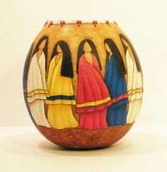 Closed-Coiling on Gourds by Fine Art Gourd Artists Hellen Martin Member Texas Gourd Society
