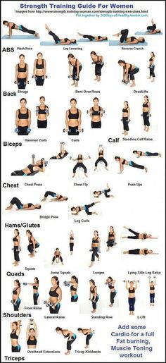 Strength Training Guide for Women Fitness Weights Exercise Health Healthy Living … - Fitness Training Guide Fitness Workouts, Full Body Workouts, Fitness Routines, Toning Workouts, Workout Routines, Fitness Motivation, Workout Plans, Fitness Quotes, Motivation Quotes