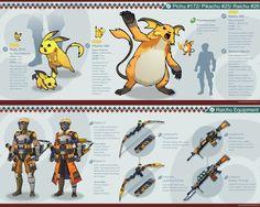Pokémon X Monster Hunter Pokemon Human Form, Pokemon Rpg, Pokemon Movies, Pokemon Fan Art, Hunter Pokemon, Pokemon Realistic, Monster Hunter Art, Armor Concept, Concept Weapons