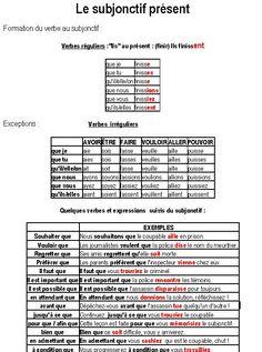 http://grammairisation.files.wordpress.com/2011/11/fiche-1-subjonctif.jpg?w=638&h=859
