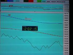 Tradingpuramentegrafico: FIB :+100 +80+100+200 +300= +780     FIBposizio...