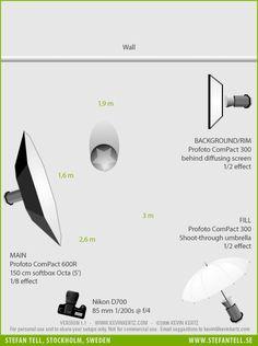 Studio lighting setup diagram for business portraits on location, Swedish real estate broker company