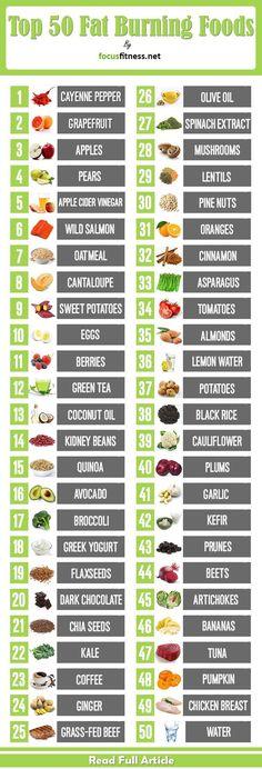 fat burning foods for weight loss http://www.focusfitness.net/fat-burning-foods-for-weight-loss/ Mehr zum Abnehmen gibt es auf interessante-dinge.de