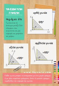 Τα είδη των γωνιών School Grades, Primary School, School Days, Math 5, Teaching Math, School Lessons, Lessons For Kids, School Worksheets, Math For Kids