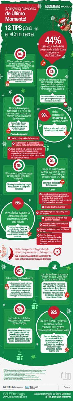 For SALESmanago.com / design infographic - by gawlas / apayo.pl