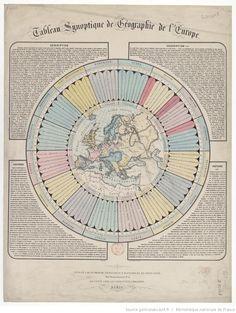 Tableau synoptique de géographie de l'Europe... / par Casimir Privat...