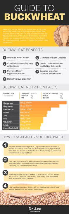 Guide to Buckwheat