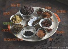 S-Küche: Chai Gewürzmischung nach Christian Hümbs