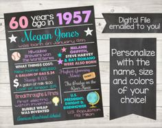 Customized Chalkboard 60th Birthday Sign-Digital File-You