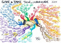 S Style, Mind Maps, Blog Entry, Places, Fictional Characters, Fantasy Characters, Lugares