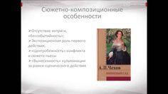 "Антон Чехов  ""Вишневый сад"""