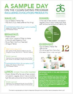 Arbonne's 30-Days to Healthy Living Program using Evolution Products