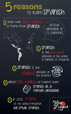 Why learn Spanish- for my students … … More