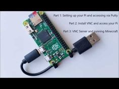 Use your Pi over USB