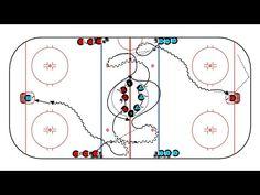 Czech 3 Shot Curl - YouTube Hockey Drills, Curls, Coaching, Shots, Youtube, Ice Hockey, Training, Youtubers, Youtube Movies