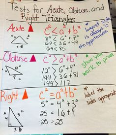 Using the Pythagorean Theorem to Identify Right Triangles Anchor Chart