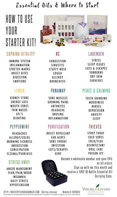 """Hi there, today's post is all about """"How to use your Young Living Starter Kit."""" So if you never heard of Young Living, like to get started with YL or just ordered your starter kit, this post if for you. Young Essential Oils, Essential Oil Starter Kit, Essential Oils Guide, Essential Oil Diffuser Blends, Young Living Essential Oils Recipes Cold, Digize Essential Oil Young Living, Thieves Essential Oil, Essential Oils For Sleep, Young Living Oils"""