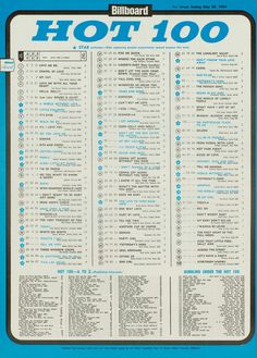 Billboard Hot 100 (5-30-64)