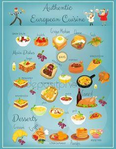 Menú de cocina europea Vectores De Stock Sin Royalties Gratis