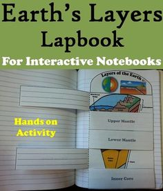 Layers of the Earth Lapbook: This lapbook is a fun hands on activity for students to use in their interactive notebooks. Students may research different facts about each layer of the earth and write what they find on the provided blank lines. 3-9