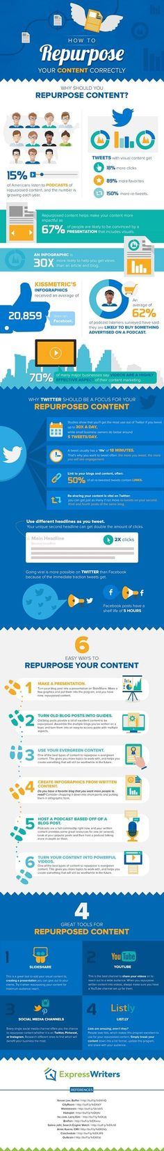 Content - How to Repurpose Your Content Correctly [Infographic] : MarketingProfs Article
