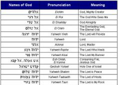 more names of God