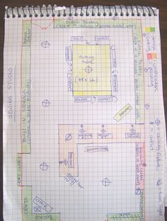 sewing room design plans - I could live with something like that. - sewing room design plans – I could live with something like that…if i HAD too ahahaha - Sewing Room Design, Sewing Room Storage, Sewing Room Decor, Craft Room Design, Sewing Spaces, Sewing Room Organization, Craft Room Storage, My Sewing Room, Sewing Studio