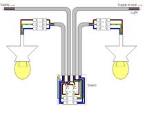 Fabulous 14 Best Socket Wiring Diagram Images Diagram Electrical Projects Wiring 101 Cabaharperaodorg