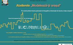 Asociaţia Culturalis invită liceeni să-şi modeleze oraşul
