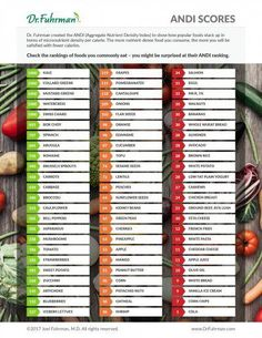 Is raw food diet healthy? What do raw fooders eat, what is raw food diet plan. Feel vibrant and healthy by eating a raw food diet for weight loss. Healthy Recipes, Raw Food Recipes, Healthy Meals, Dr Fuhrman Recipes, Eat To Live Diet, Eat To Live 6 Week Plan, Calorie Dense Foods, Most Nutrient Dense Foods, Nutritarian Diet