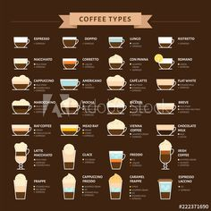 Different Coffee Drinks, Different Types Of Coffee, Different Coffees, Coffee Chart, Coffee Types Chart, Coffee Shop Menu, Coffee Barista, Coffee Maker, Coffee Drink Recipes