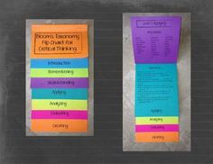Blooms Taxonomy Flip Chart for Student Use Freebie!