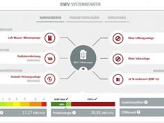 Tool von Stiebel Eltron mit erweitertem Service: EnEV-Systemberater zeigt auch die KfW-Stufen