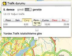 Yandex.Trafik'ten yararlı bir servis daha: Trafik Durumu İstatistiği