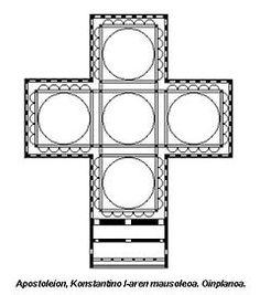 Hipotética planta de la primitiva iglesia de los Santos Apóstoles. Planta de cruz griega cubierta por cinco cúpulas, con nártex y atrio en la entrada principal. Este esquema va a triunfar en la segunda Edad de Oro del arte bizantino.