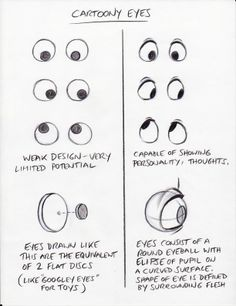 Cartoon Drawing Ideas The small yet detailed difference of physically three decisional cartoon eyes. How to draw cartoon eyes Character Design Animation, Character Design References, Character Drawing, Character Concept, Character Sketches, Character Illustration, Realistic Eye Drawing, Manga Drawing, Drawing Tips