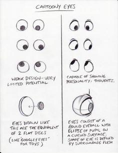 The Cartoon Cave: Drawing Cartoon Eyes