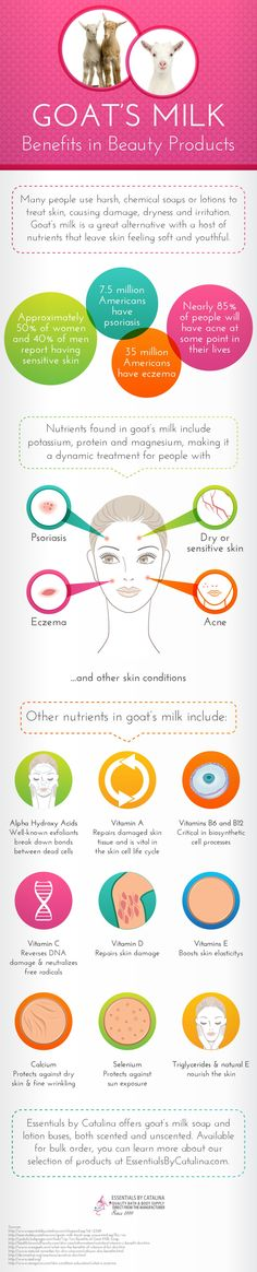 "Skin care is as much about preventing breakouts as it is tending to them. Read more about "" Goat's Milk Benefits in Beauty Products - Infographic """