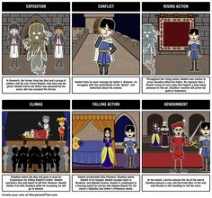 Hamlet - Plot Diagram: By creating a plot diagram for The Tragedy of Hamlet, your students will be learn, think, but have fun at the same time!