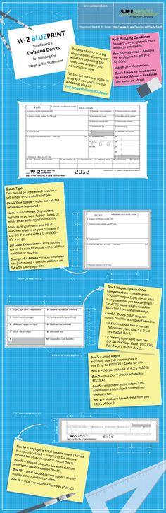 W-2 blueprint infographic 2012
